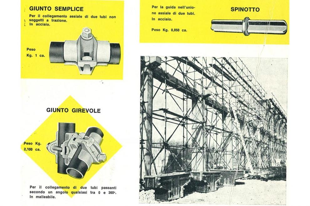 Vasta gamma di prodotti | 1968 a