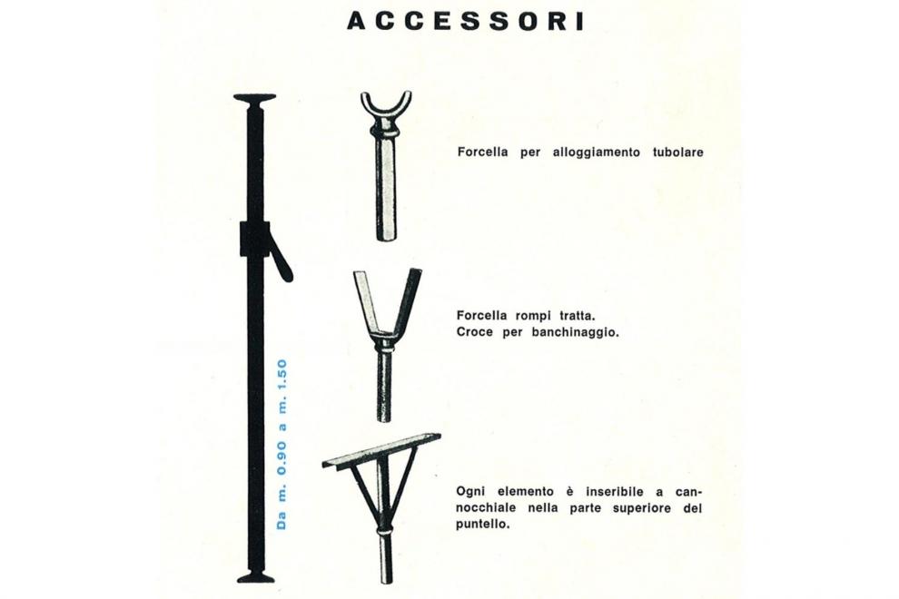 Vasta gamma di prodotti | 1968 c